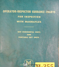 Magnaflux Particle Testing Operators Inspection Guidance Charts Manual