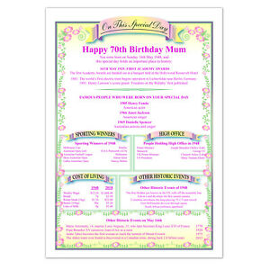 Image Is Loading 70th Birthday Gift Unique Personalised Print For Mum