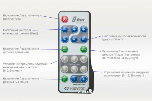 Abluftventilator intelligenter Steuerung Timer Hygrostat Bewegungsmelder
