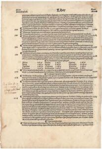1486-Incunable-Leaf-from-the-Chronicarum-Supplementaum
