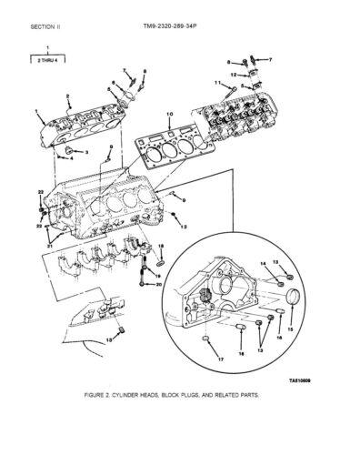 CUCV  Repair  Parts Manuals M1008 M1009  Military Chevy GM Pickup Blazer