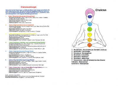 100% QualitäT Lerntafeln Chakren-zuordnung Aktivierung/harmonisierung - Chakra Einen Einzigartigen Nationalen Stil Haben