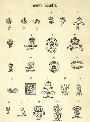 Antique Porcelain Bone China 187