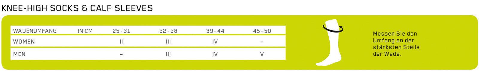 CEP Compression Calf Calf Calf Sleeves 3.0 Herren WS50X 9cc25f