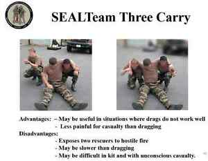 Details about 492 slide TACTICAL COMBAT CASUALTY CARE TCCC TC3 PowerPoint  Presentation on CD