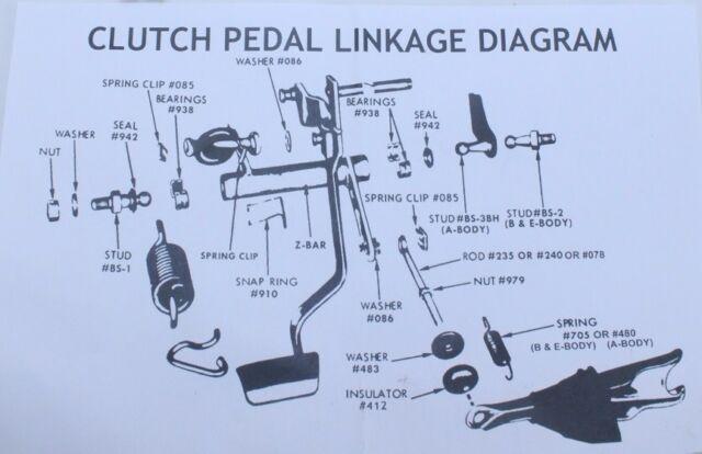 Mopar Clutch Linkage Fork Release Rod Charger Coronet Savoy Cuda Challenger