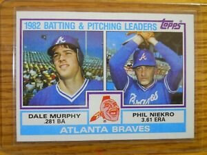 Details About 1983 Topps Card 502 Braves Team Checklist