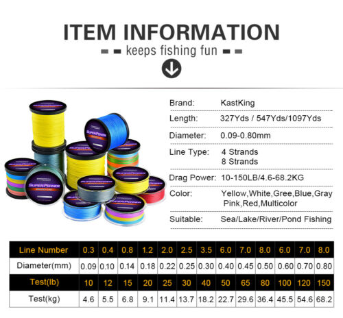 KastKing 1000M SuperPower Braided Fishing Line 1093Yds 4 and 8 Strands Line