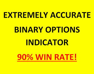 Forex 90 win rate zones