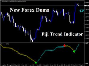 Forex Fiji Trend Indicator NEW 2019 MetaTrader 4
