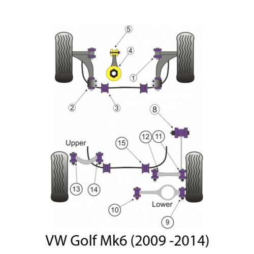 Powerflex PFR85-508 Polyurethane Rear Tie Bar to Chassis Front Bushings Audi VW