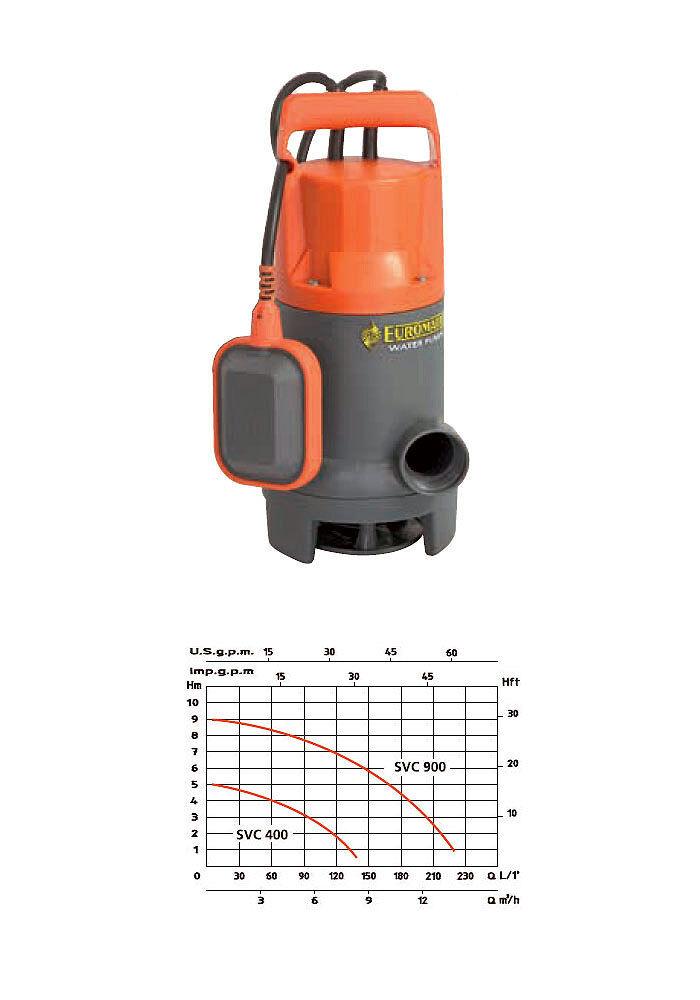 SPERONI Euromatic Bomba Sumergible Agua Sucia inmersión 400 W 140LT MIN 50 mm 5MT