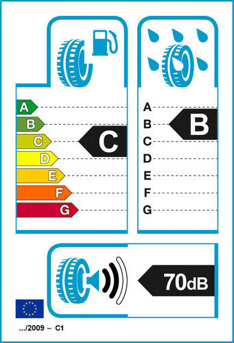 1x Imperial Ecodriver5 225 60 R16 102V XL Reifen Sommer