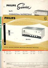 Anleitung Manual Philips Hi-Fi AG 9023  B757