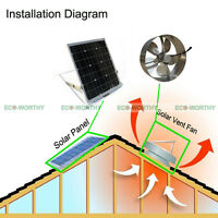 Solar Power 1500cfm Attic Ventilator Roof Vent Fan W/ 29w Panel For Boat Rv