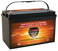 Vmax Xtr31-135 Sae Golfcart Gem E4 (05-10) 12v Agm Grp 31 Deep Cycle Battery