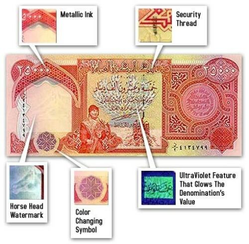 100,000 Circulated IQD!! 4 x 25,000 Iraqi Dinar Fast Shipping! 100000