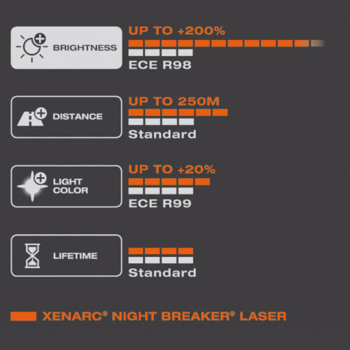 OSRAM Xenarc Night Breaker Laser D4S Xenon Car Headlight Bulbs Twin