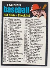1971 Topps #206 3rd Series Checklist, Excellent Condition.
