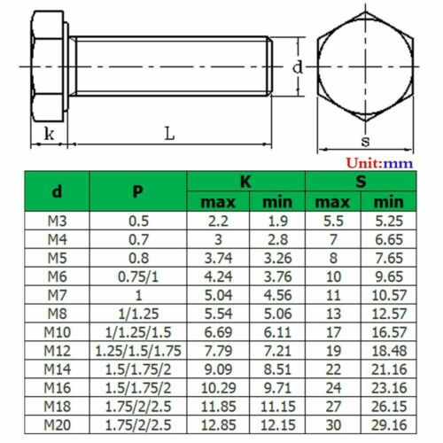 Details about  /M10 1.25 Metric Fine Thread 304 Stainless Steel Hex Head Bolts Set Screws DIN933