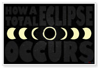 Total Eclipse - Classroom Science Poster