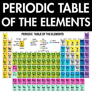 la imagen se est cargando tabla periodica de los elementos carteles hasta a1