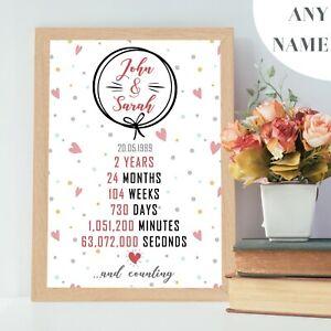 20 Anniversario Di Matrimonio.Nome Personalizzato Qualsiasi Data 1st 15th 20th Anniversario Di