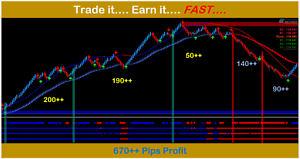 Profitable trading system forex 2020