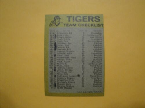 1974 Topps Team Checklists
