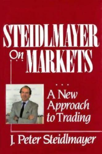 Peter Steidlmayer Market Profile Pdf