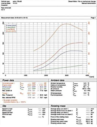 NUOVA VALVOLA Swirl Flap Rimozione Kit Z19DTH 1.9 CDTI 150bhp DIESEL COLLETTORE DI ASPIRAZIONE