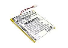 3.7V battery for Crestron STX-1700C, CNAMPX-16X60, CNX-PAD8A, TPS-4L, C2N-DAP8