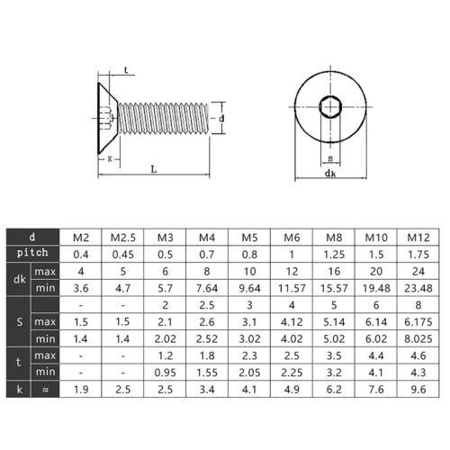 High Tensile 10.9 M2~M6 Black Ni Countersunk Socket Screws Allen Bolts DIN7991