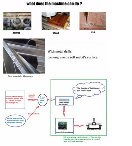 【ES】3 Axis 3018 PRO DIY CNC Router Kit Wood Milling Engraving Mini Laser Machine