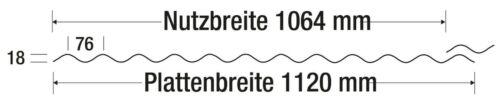 PVC Wellplatte76//181,4 mmKlargrünlich