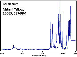 ATR-FTIR-Dyes-Library-Germanium-crystal
