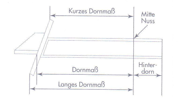 Haustürschloss für BKS Rundzylinder 3177 3177 3177 stumpf rechts 65/90 Stulp SCHRÄGE 3 f8ef82