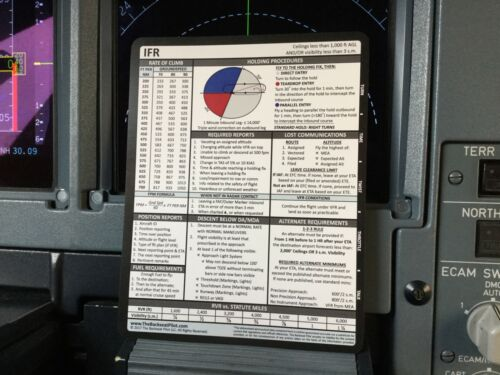 VFR /& IFR QUICK REFERENCE CARD by Back Seat Pilot Cockpit Training Aid