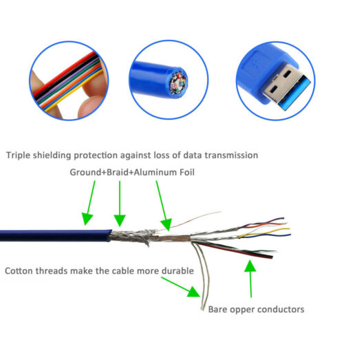 New Super Speed USB-3.0 Type A Male to Type A Male Data Sync Extension Cable BTC