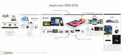 17 inch x 36 inch Silicon Valley 2 APPLE COMPUTERS TIMELINE Wall Poster