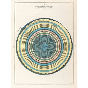 Caetani-1855-Map-Chart-Hell-Dante-Divine-Comedy-Extra-Large-Art-Poster
