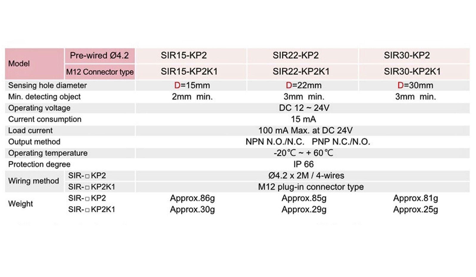 1pc Riko Proximity Inductive Ring Sensor Sir30 Kp2 D 30mm Rohs In Addition Pnp Npn Sensors Diagram On Taiwan Ebay
