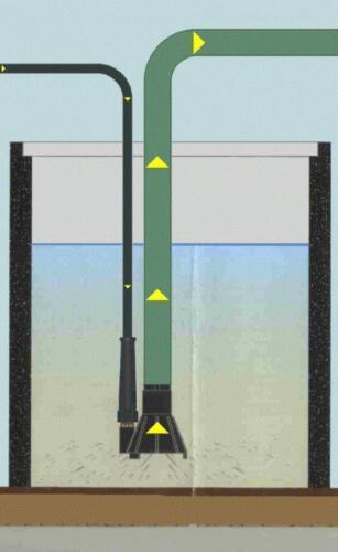 Gummi Schlammsauger mit 3,5m Schlauch Sediment Teichsauger für Kärcher K4 K5 K7