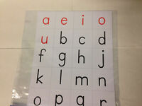 Movable Letters Upper And Lowercase - Perforated & Laminated - Teaching