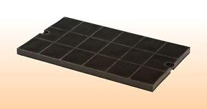 Dunstabzugshaube filter kohlefilter für aeg eff kf