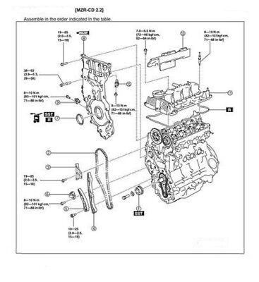 r2 engine diagram wiring diagrams r2 engine diagram wiring diagram datasource mazda r2 engine wiring diagram r2 engine diagram