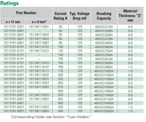 157.5701.6251  Sicherung Fuse Bandsicherung  Sicherungsstreifen 250A  48VDC  #BP