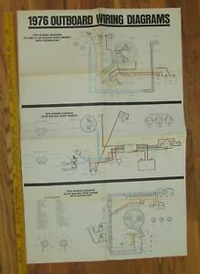 Johnson 1976 Outboard Wiring Diagram For 9.9 And 15 HP ...