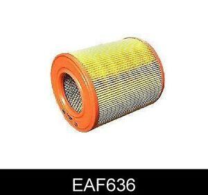 Comline-Filtro-de-aire-EAF636-Ajuste-Audi-A6-2-0-2-4-2-8-3-0-3-2-4-2-FSI-TFSi-TDI