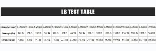 Lila 300M//1000M//500M//100M Dyneema Geflochtene Angelschnur 2.7kg-136kg